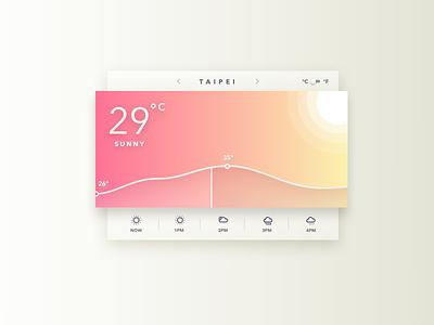 Weather dailyui weather 037
