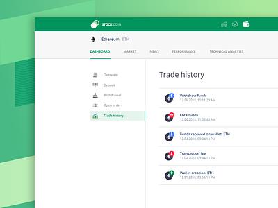 Crypto Dashboard transactions ethereum market trade green dashboard crypto