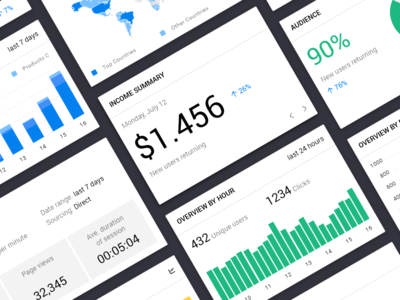 Analytics Design System design system figma chart widgets material design user interface ux ui