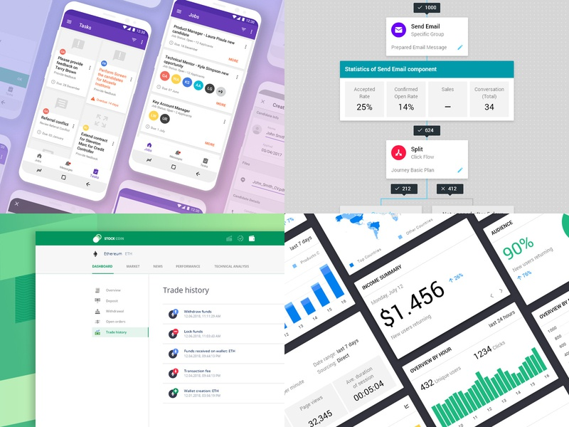 Best of 2018 dashboard application design chart ux ui material design app data user interface