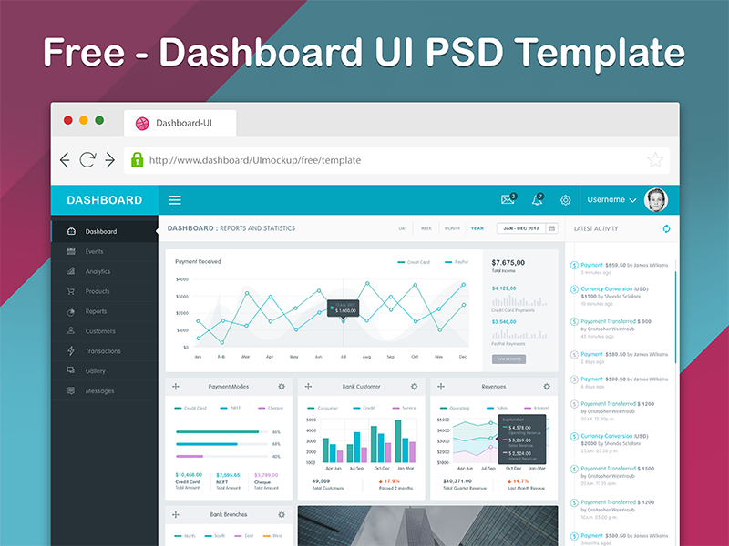 Dashboard UI_Free Template banking charts ui design free template dashboard