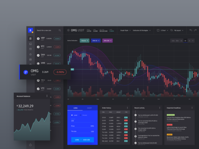 [WIP] Crypto trading dashboard UI kit