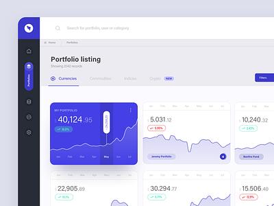 Portfolio Expo dashboard graphs ui ux app dashboard investing