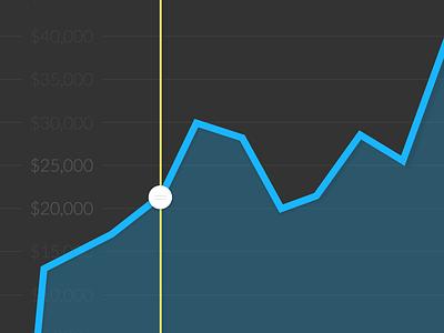 Analytics App analytics stats graph ios flat ios7 iphone app data chats sketch