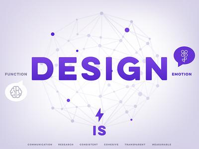 Design IS