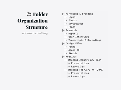 Folder Organization Structure ux project management organization