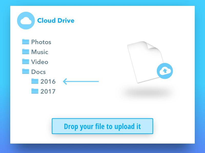 File Upload Interface file tree drag and drop blue cloud ui file upload