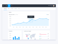 UI Dashboard Panel - Analytics