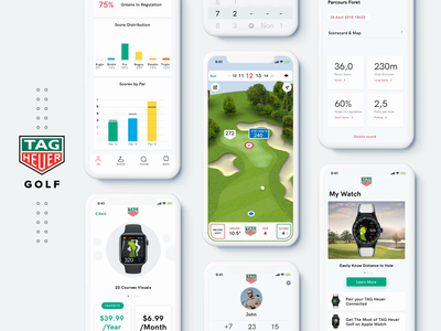 TAG Heuer Golf Application golf minimal product design mobile branding dashboard stats animation illustration ux ui