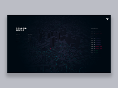 Toyota Experience Center - City Feed [Concept] mapbox map display typography layout dashboard automobile rally interactive ux ui cinema 4d 3d globe interface design creative direction art direction