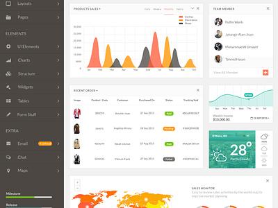Marche Dashboard (Freebie) e-commerce administrator web ui admin design freebie psd application dashboard