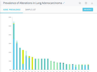 Analytics Data Viz charts color exploration longtail graph bar graph visualization data viz data dashboard analytics