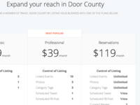 Travel Door County | Pricing Page