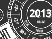 A8oS: Initiative 2013