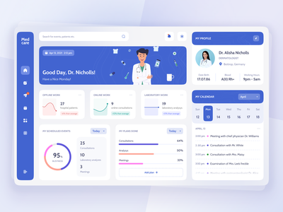 Medcare dashboard doctor app app statistic doctor medicine medical dashboard ui dashboard user interface user experience home ux ui studio layo flat design