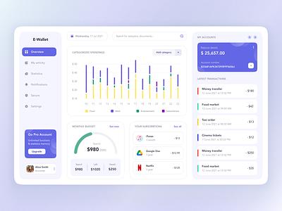 E-wallet dashboard list wallet finance platform user experience user interface money graphic design dashboard home ux ui studio layo flat design