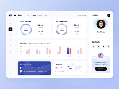 Flick dashboard responsive adaptive user experience user interface sales finance dashboard after effects motion design animation motion graphics branding home ux ui studio layo flat design