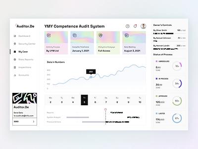 Auditor.De - analytic dashboard navigation admin gradient analytical user interface user experience dashboard graphic design branding home ui ux studio layo flat design