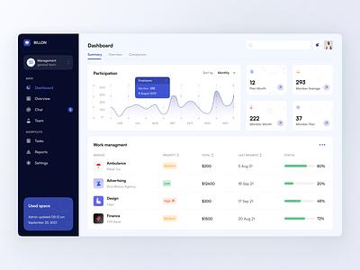 Billon dashboard admin menu managment statistics analytic user interface user experience dashboard home ux ui studio layo flat design