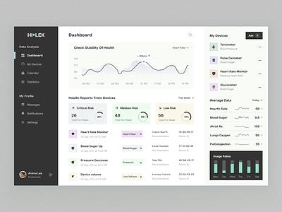 Hi-lek dashboard concept admin doctor health statistics user interface user experience medicine dashboard branding home ux ui studio layo flat design