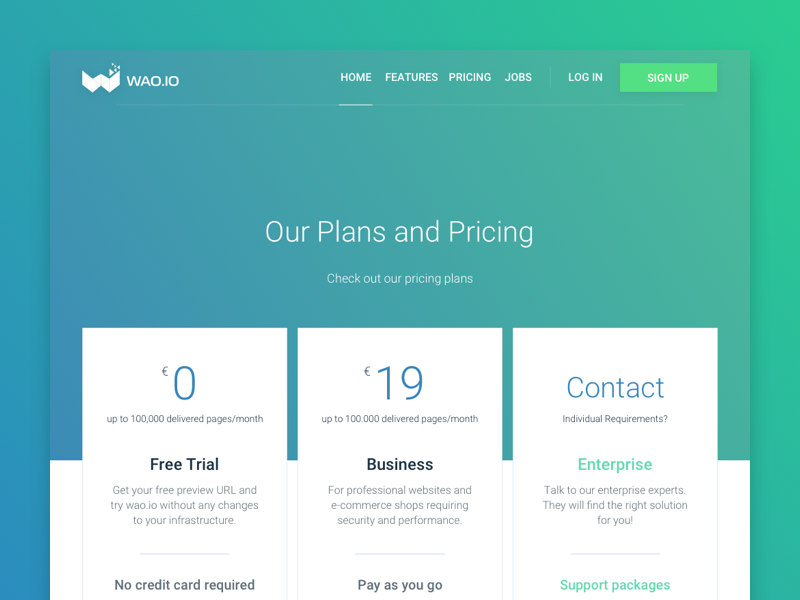 Pricing Page wao.io pricing web ui fast url test url test user experience optimisation websites blue green pricing page