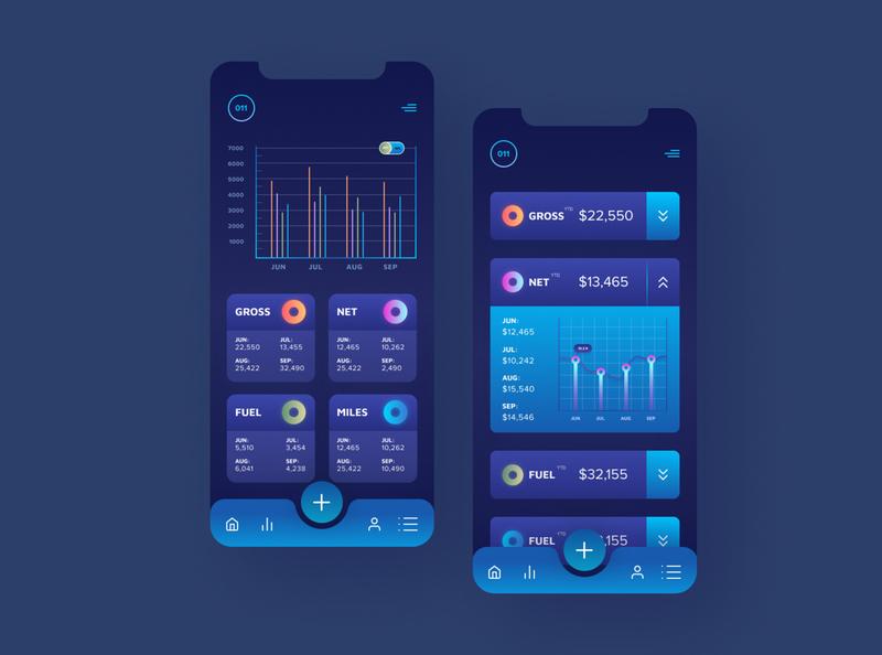 Analytics App UI clean analytics dashboard figma chart analytics chart mobile ui dashboard blue dark flat icon web ux website vector app design minimal ui