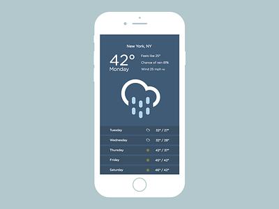 Weather ios weather iphone app temperature
