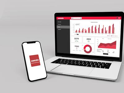 Dashboard design - zomato backend website dashboard app dashboard