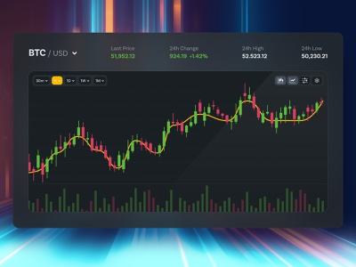 Crypto / Financial Charts cryptocurrency line chart candles charts financial crypto