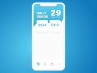 Animated Water Usage Screen