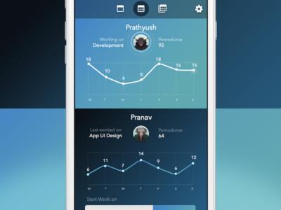 Pomodoro App Design track pomodoro app iphone ui xprocrastinationcontest