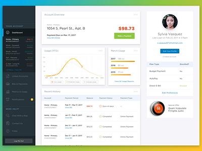 Portal Dashboard bill pay bills user profile graphs dashboard account