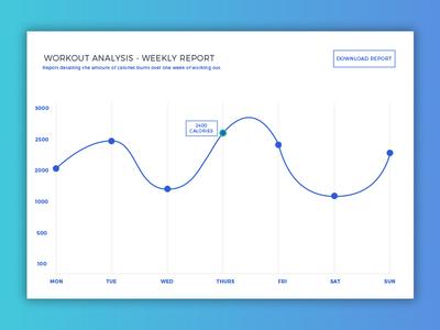 Daily UI #018: Analytics Chart creative minimal color ux simple design analytics chart dailyui100 dailyui ui