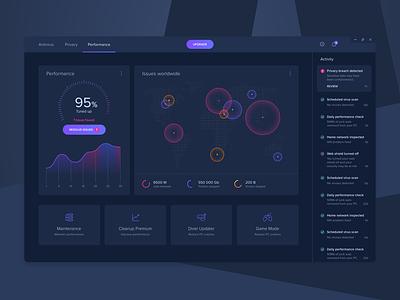 Performance Dashboard - Concept 2 performance graph ui dark dashboard