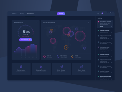 Performance Dashboard - Concept 2