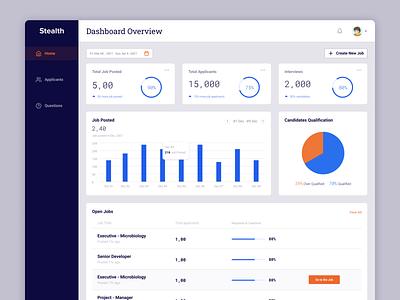Dashboard job dashboard clean apps design minimal dashboard apps ui ux