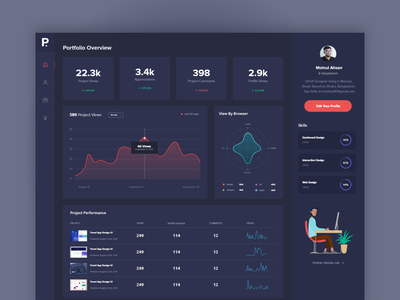 Portfolio Analytics Dashboard UI dark spider graph line graph analytics dashboard dark dashboard minimal dashboard ui ux