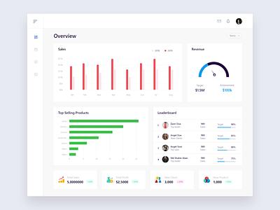 Sales Dashboard Design revenue chart graph sales analytics sales webapp sales dashboard 2019背包式短信群发机 2019 trends blue clean minimal dashboard apps ui ux