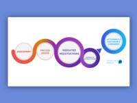 Infographic for Podziba Policy Mediation Site