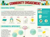 Sv communityengagement01