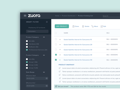 Midnight Dashboard Concept ux ui dashboard contrast product design