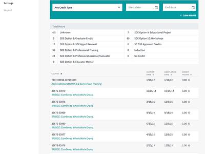 Transcript filter credits register profile system management learning professional plms transcript