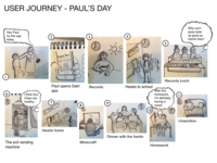 User journey - Paul for food tracking app