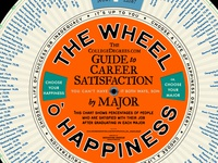 Wheel O Happiness