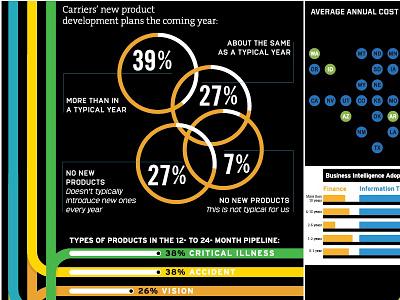 Infographic design information design infographics