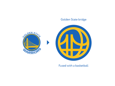 Golden State Warriors (NBA) Logo Redesign durant lebron lakers ball bridge smart clever logomark logodesigner logodesign badge basketball sports creative icons icon identity branding brand logo