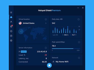 Hotspot Shield VPN — Windows dashboard connection vpn network speed peak speed information server bandwidth location desktop windows dashboard app