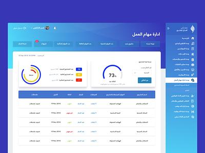 Dashboard ux ui design branding arabic saudi arabia saudi dubai gulf oman web dashboard design dashboard ui