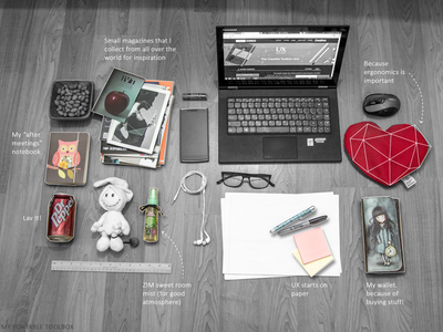 My Portable Toolbox! toolbox working area inspiration creative workstation
