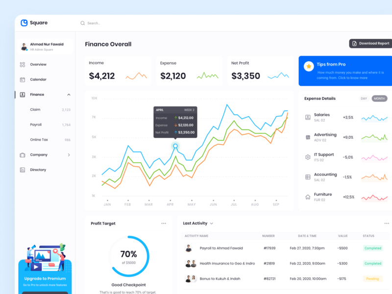 Square Next Update illustration onboarding web design landing page hr software theme dashboard flat design ui kit dashboard template dashboard design freebies dashboard ui kit